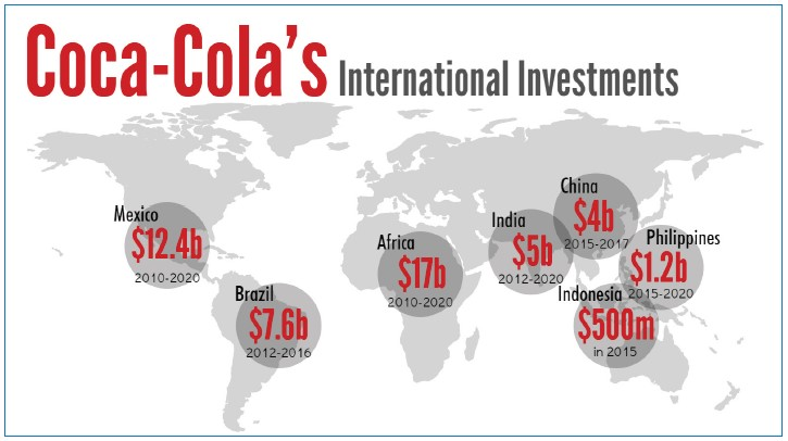 controversy of coca cola company in india commerce essay Today, as a businessman, i see global companies drawn to india in much the  same  and, in many ways, is leading the global revolution in mobile commerce   this essay is excerpted from reimagining india: unlocking the.
